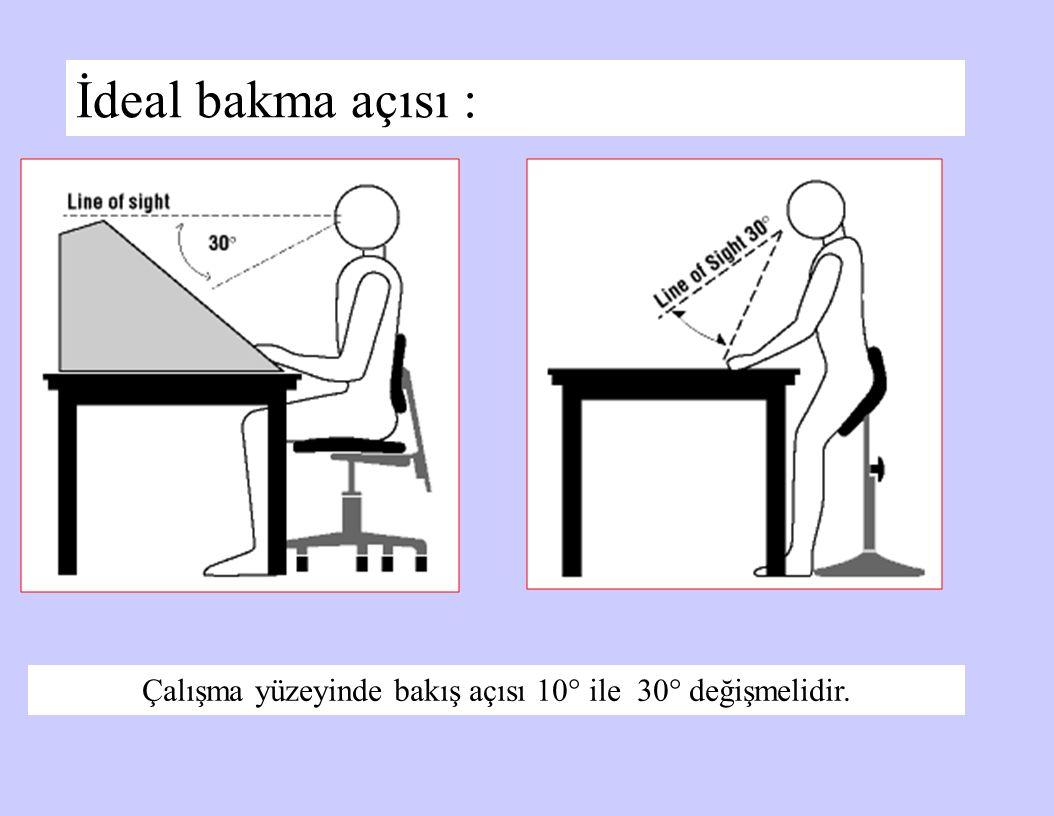 İdeal bakma açısı : Çalışma yüzeyinde bakış açısı 10° ile 30° değişmelidir.