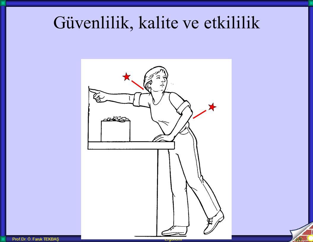 KULLANILDIĞI ALANLAR: Raf yüksekliği: Konveyör yüksekliği: Elektrik düğmesinin yerden yüksekliği: Ayakkabı üretimi : Eldiven üretimi : Çalışma masası/ sandalye üretimi Antropometri