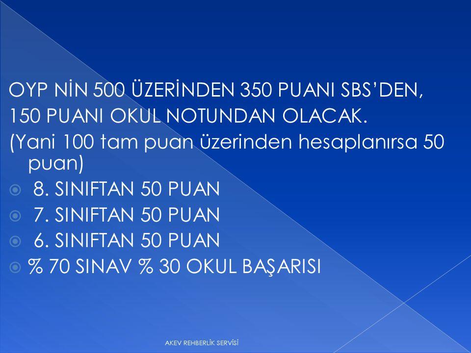 OYP NİN 500 ÜZERİNDEN 350 PUANI SBS'DEN, 150 PUANI OKUL NOTUNDAN OLACAK.