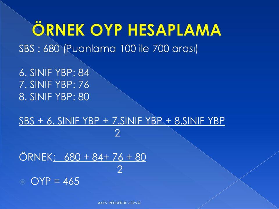 SBS : 680 (Puanlama 100 ile 700 arası) 6. SINIF YBP: 84 7.