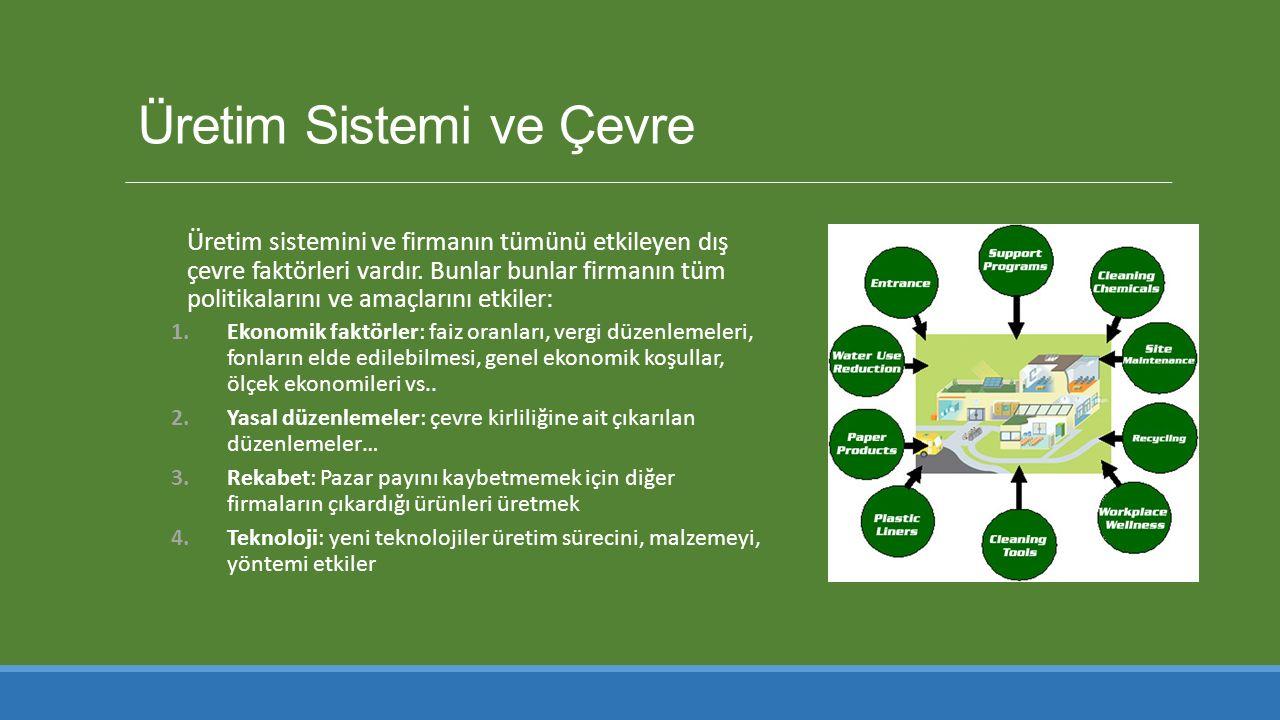 Üretim Sistemi ve Çevre Üretim sistemini ve firmanın tümünü etkileyen dış çevre faktörleri vardır.