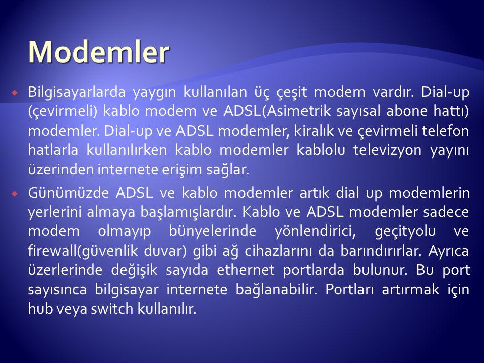  Bilgisayarlarda yaygın kullanılan üç çeşit modem vardır. Dial-up (çevirmeli) kablo modem ve ADSL(Asimetrik sayısal abone hattı) modemler. Dial-up ve