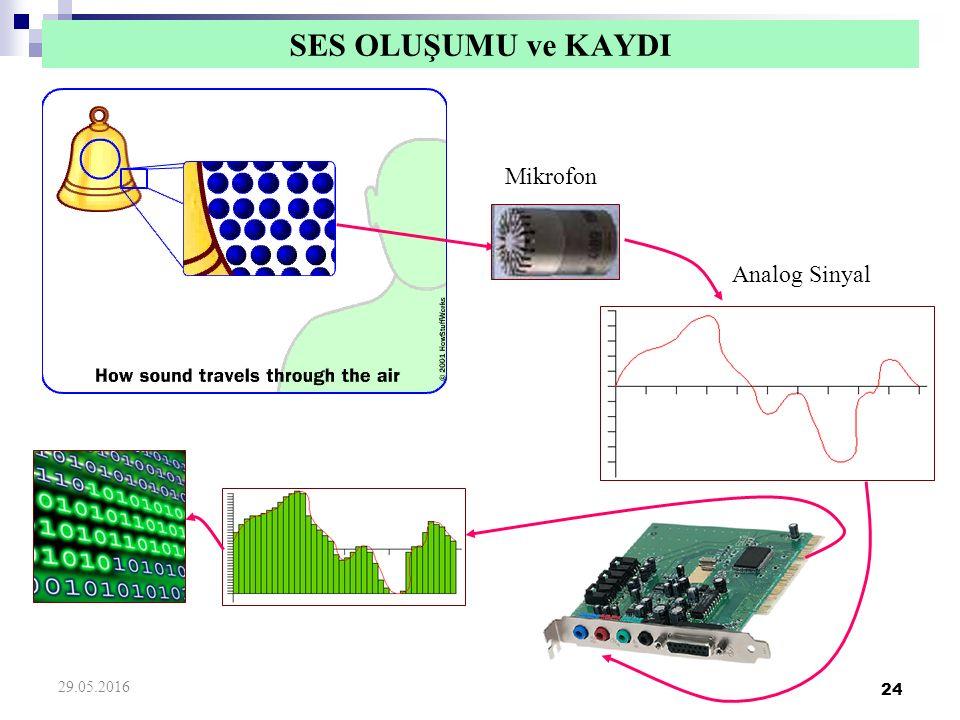 24 SES OLUŞUMU ve KAYDI Analog Sinyal Mikrofon 29.05.2016