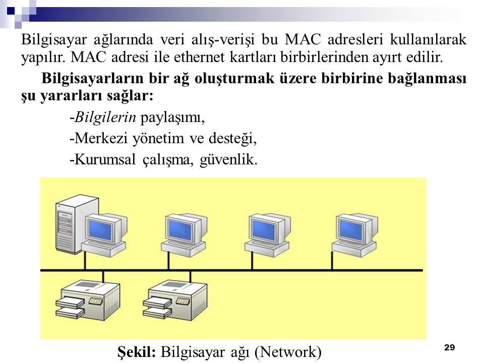 29 Bilgisayar ağlarında veri alış-verişi bu MAC adresleri kullanılarak yapılır. MAC adresi ile ethernet kartları birbirlerinden ayırt edilir. Bilgisay