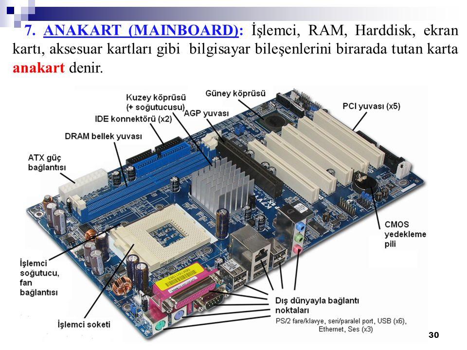 30 7. ANAKART (MAINBOARD): İşlemci, RAM, Harddisk, ekran kartı, aksesuar kartları gibi bilgisayar bileşenlerini birarada tutan karta anakart denir.