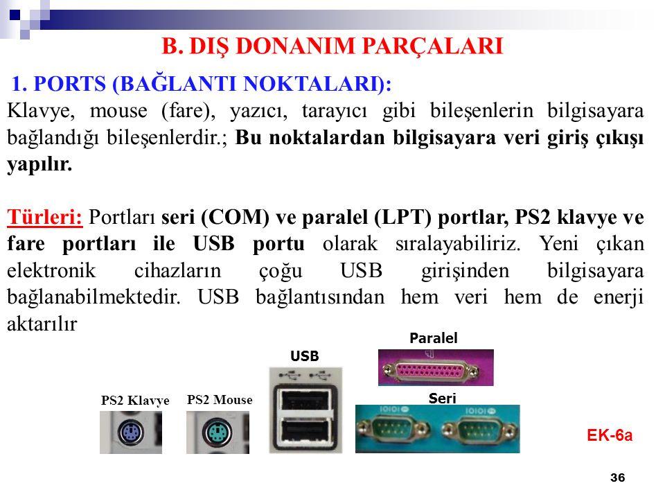 B. DIŞ DONANIM PARÇALARI 1.