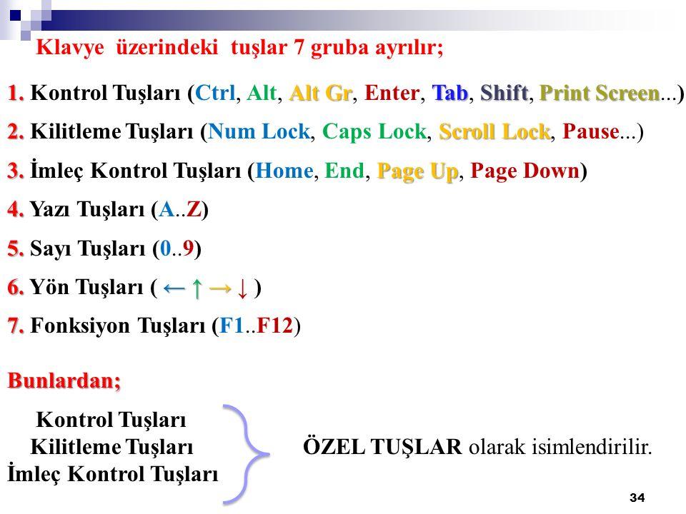 34 Klavye üzerindeki tuşlar 7 gruba ayrılır; 1.Alt GrTabShiftPrint Screen 1. Kontrol Tuşları (Ctrl, Alt, Alt Gr, Enter, Tab, Shift, Print Screen...) 2