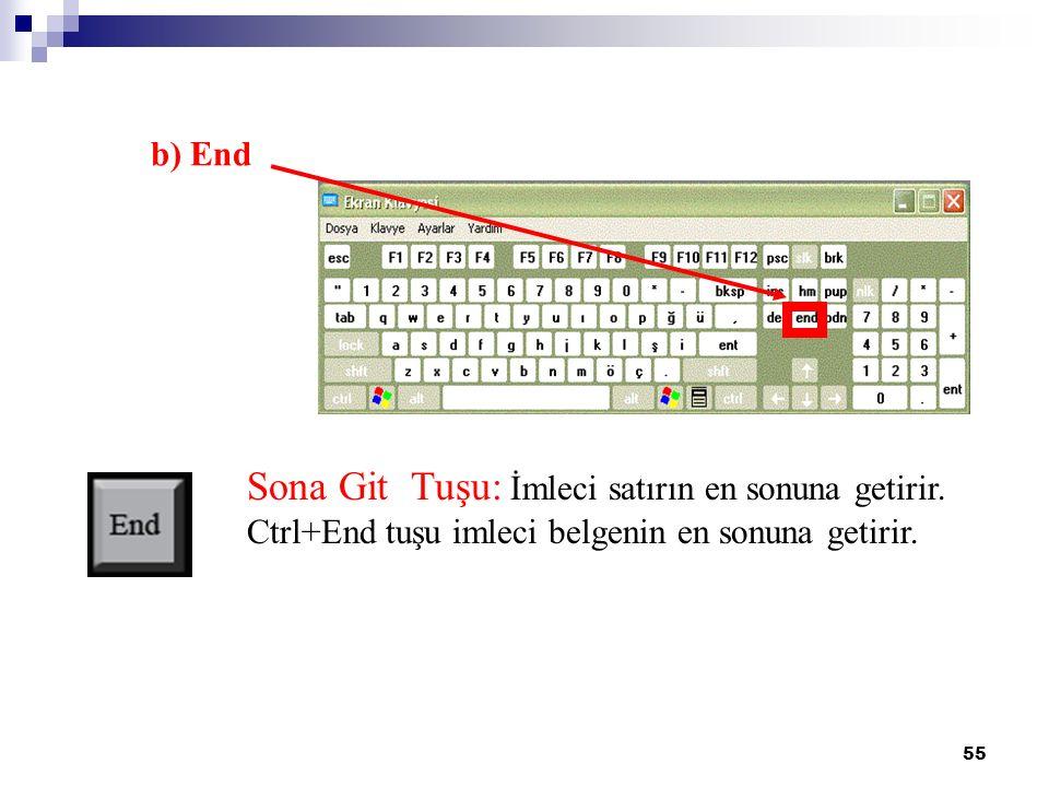 55 b) End Sona Git Tuşu: İmleci satırın en sonuna getirir. Ctrl+End tuşu imleci belgenin en sonuna getirir.