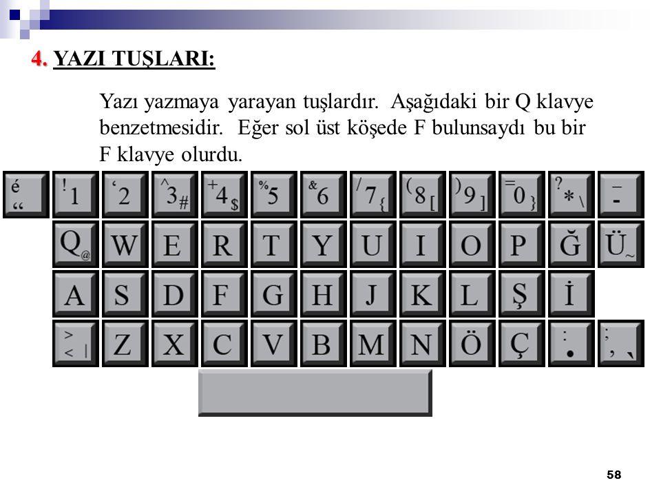58 Yazı yazmaya yarayan tuşlardır. Aşağıdaki bir Q klavye benzetmesidir. Eğer sol üst köşede F bulunsaydı bu bir F klavye olurdu. 4. 4. YAZI TUŞLARI: