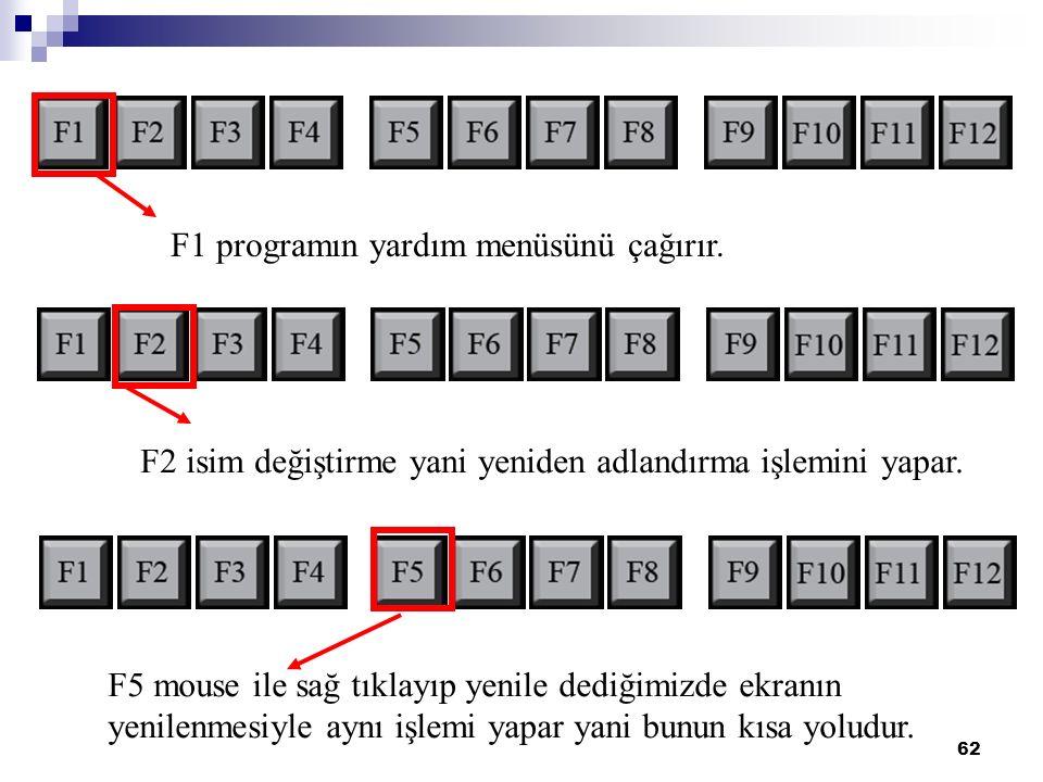 62 F1 programın yardım menüsünü çağırır. F2 isim değiştirme yani yeniden adlandırma işlemini yapar.