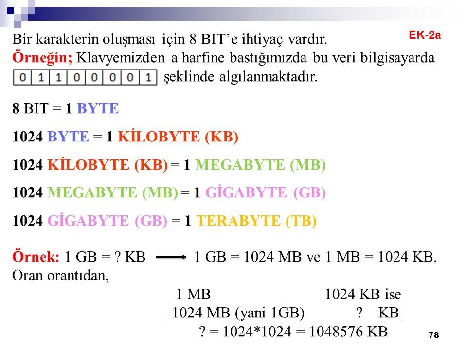 78 EK-2a Bir karakterin oluşması için 8 BIT'e ihtiyaç vardır. Örneğin; Klavyemizden a harfine bastığımızda bu veri bilgisayarda şeklinde algılanmaktad