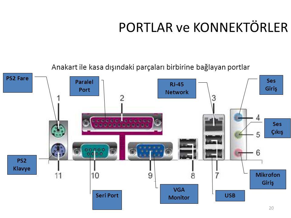 20 PORTLAR ve KONNEKTÖRLER Anakart ile kasa dışındaki parçaları birbirine bağlayan portlar PS2 Fare PS2 Klavye RJ-45 Network Ses Giriş Ses Çıkış Mikrofon Giriş USB VGA Monitor Seri Port Paralel Port