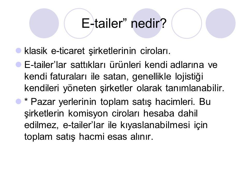 """E-tailer"""" nedir? klasik e-ticaret şirketlerinin ciroları. E-tailer'lar sattıkları ürünleri kendi adlarına ve kendi faturaları ile satan, genellikle lo"""