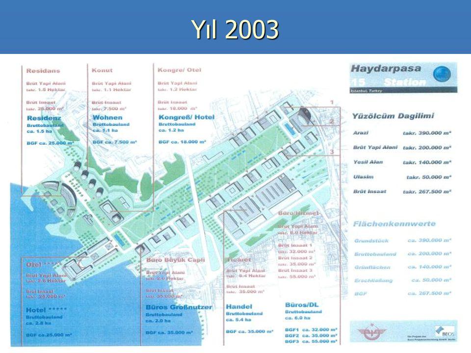 Yıl 2003