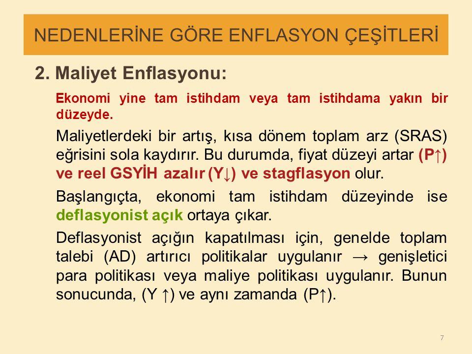 ENFLASYONUN EKONOMİ ÜZERİNDEKİ ETKİLERİ 4.