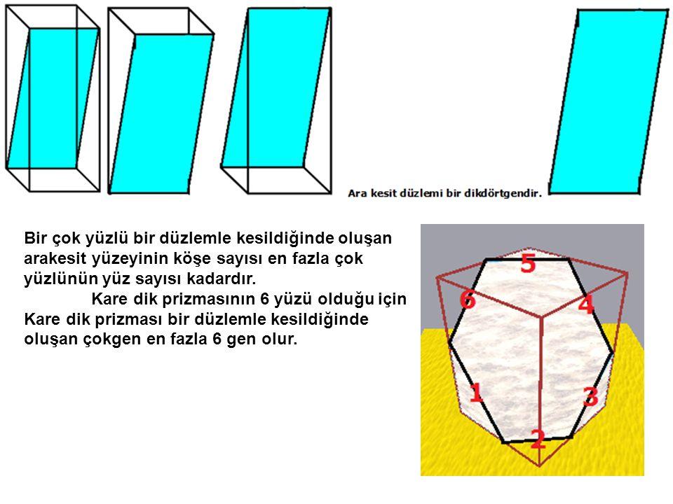 Bir çok yüzlü bir düzlemle kesildiğinde oluşan arakesit yüzeyinin köşe sayısı en fazla çok yüzlünün yüz sayısı kadardır. Kare dik prizmasının 6 yüzü o