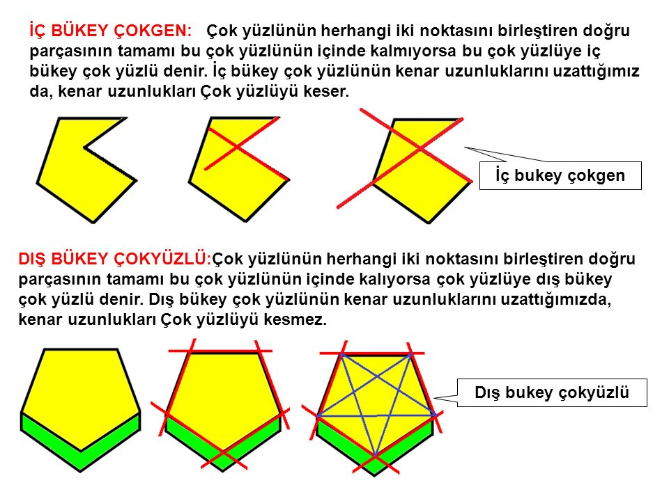 2 Koni tabana dik bir düzlem ile kesildiğinde arakesit düzlemi bir ikizkenar üçgendir.Koninin taban çapı ile ana doğrusu eşit olursa arakesit düzlemi bir eşkenar üçgen olur.