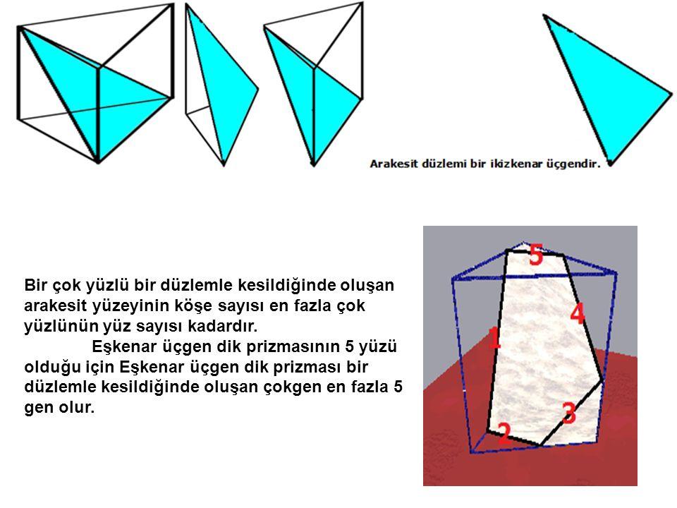Bir çok yüzlü bir düzlemle kesildiğinde oluşan arakesit yüzeyinin köşe sayısı en fazla çok yüzlünün yüz sayısı kadardır. Eşkenar üçgen dik prizmasının