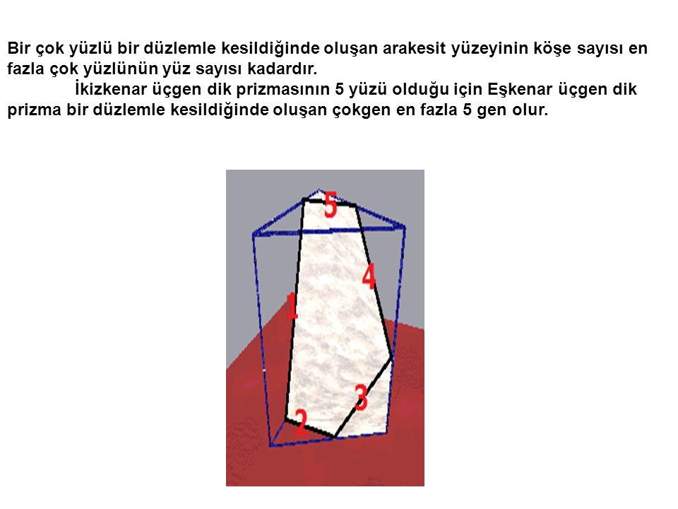 Bir çok yüzlü bir düzlemle kesildiğinde oluşan arakesit yüzeyinin köşe sayısı en fazla çok yüzlünün yüz sayısı kadardır. İkizkenar üçgen dik prizmasın
