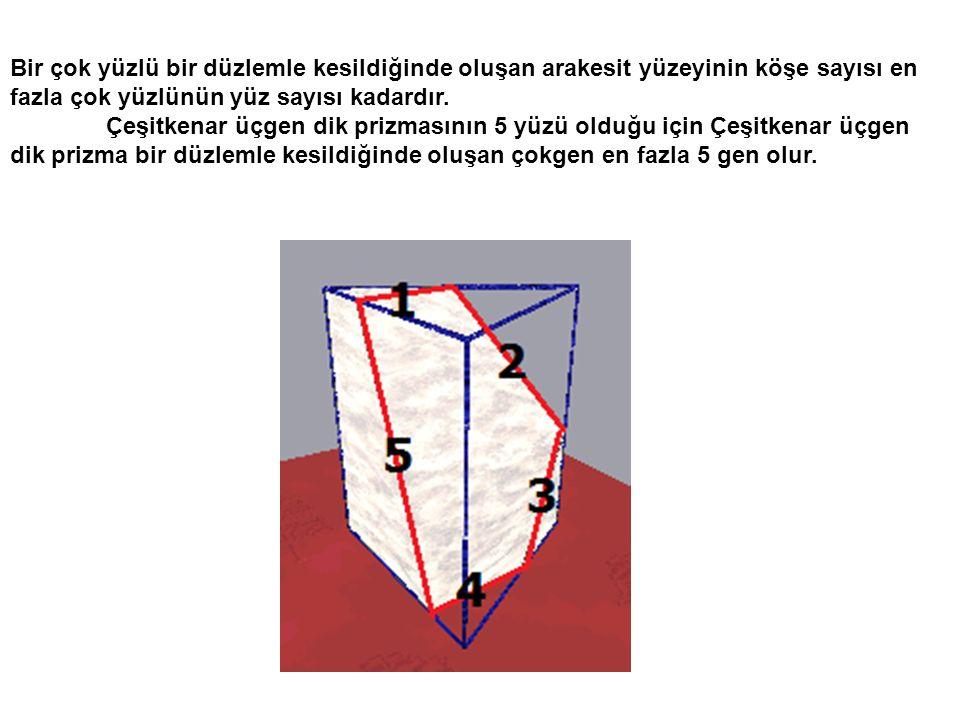 Bir çok yüzlü bir düzlemle kesildiğinde oluşan arakesit yüzeyinin köşe sayısı en fazla çok yüzlünün yüz sayısı kadardır. Çeşitkenar üçgen dik prizması
