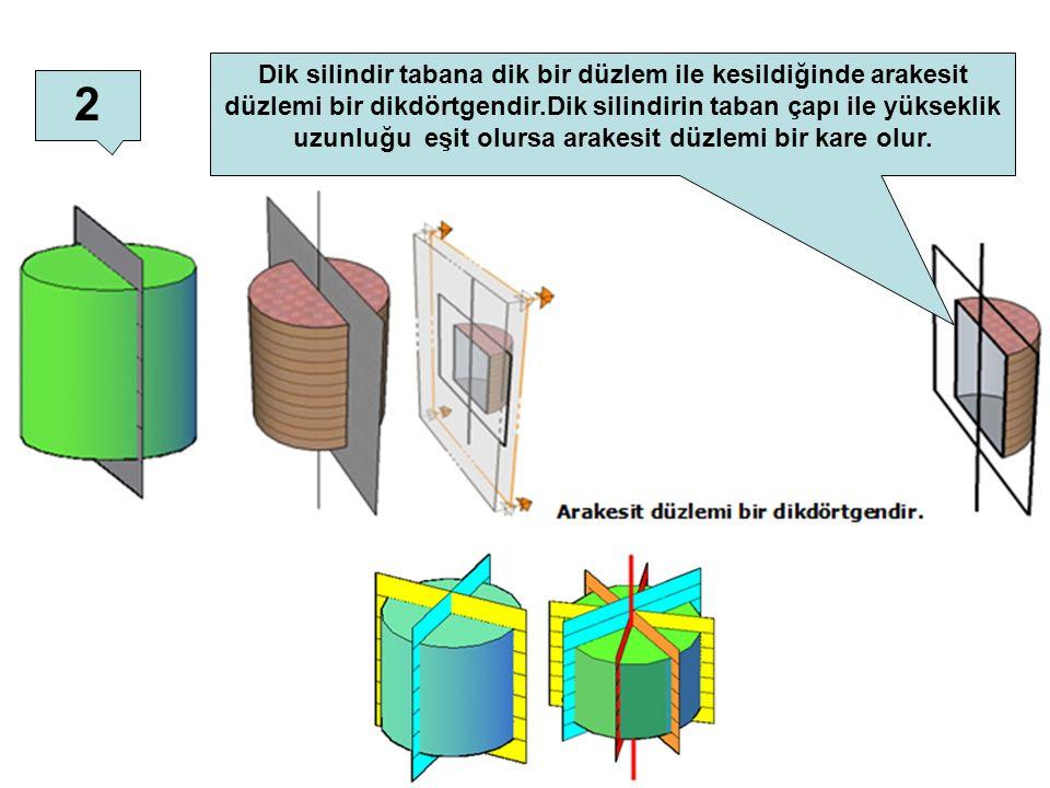 2 Dik silindir tabana dik bir düzlem ile kesildiğinde arakesit düzlemi bir dikdörtgendir.Dik silindirin taban çapı ile yükseklik uzunluğu eşit olursa