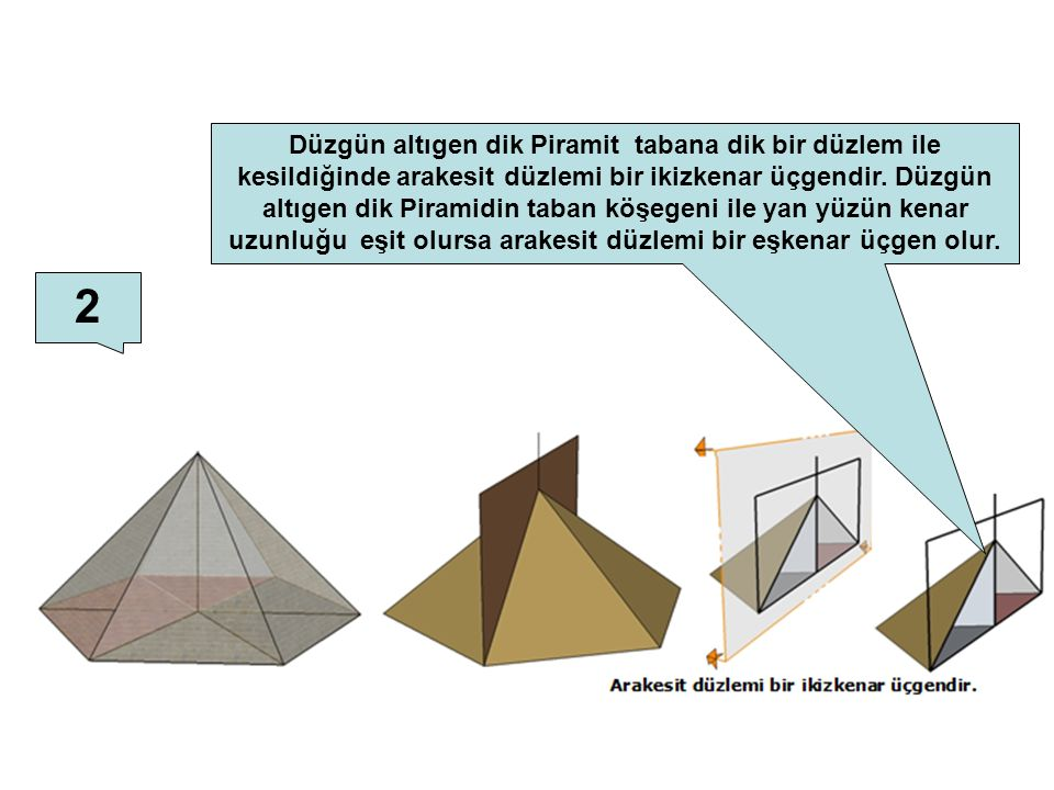 Düzgün altıgen dik Piramit tabana dik bir düzlem ile kesildiğinde arakesit düzlemi bir ikizkenar üçgendir. Düzgün altıgen dik Piramidin taban köşegeni