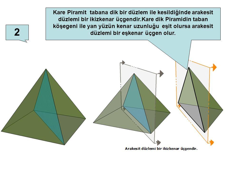 2 Kare Piramit tabana dik bir düzlem ile kesildiğinde arakesit düzlemi bir ikizkenar üçgendir.Kare dik Piramidin taban köşegeni ile yan yüzün kenar uz