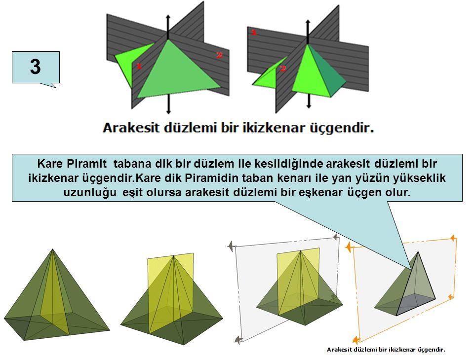 Kare Piramit tabana dik bir düzlem ile kesildiğinde arakesit düzlemi bir ikizkenar üçgendir.Kare dik Piramidin taban kenarı ile yan yüzün yükseklik uz