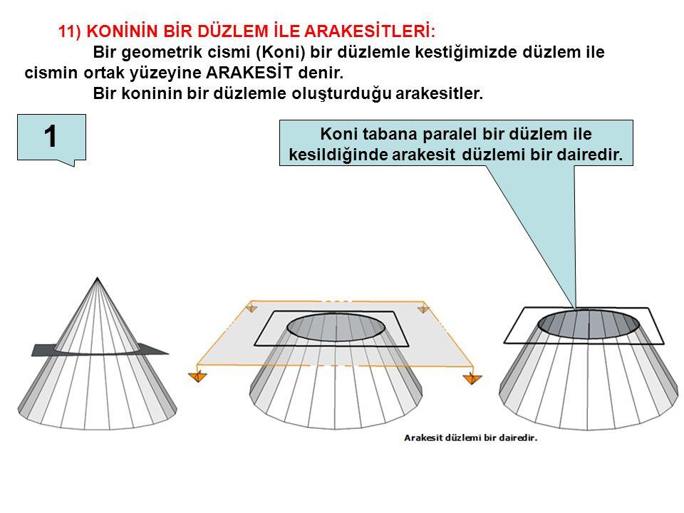 11) KONİNİN BİR DÜZLEM İLE ARAKESİTLERİ: Bir geometrik cismi (Koni) bir düzlemle kestiğimizde düzlem ile cismin ortak yüzeyine ARAKESİT denir. Bir kon