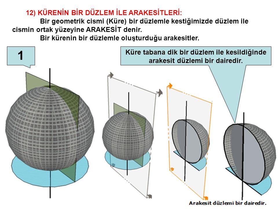 12) KÜRENİN BİR DÜZLEM İLE ARAKESİTLERİ: Bir geometrik cismi (Küre) bir düzlemle kestiğimizde düzlem ile cismin ortak yüzeyine ARAKESİT denir. Bir kür