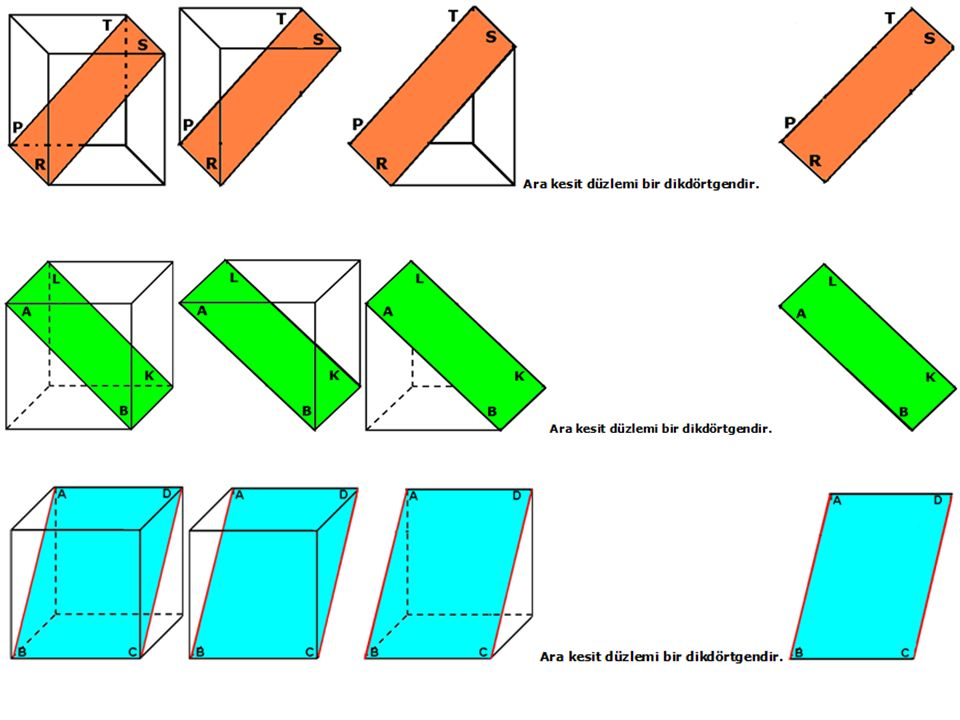3 Düzgün altıgen dik Piramit tabana dik bir düzlem ile kesildiğinde arakesit düzlemi bir ikizkenar üçgendir.