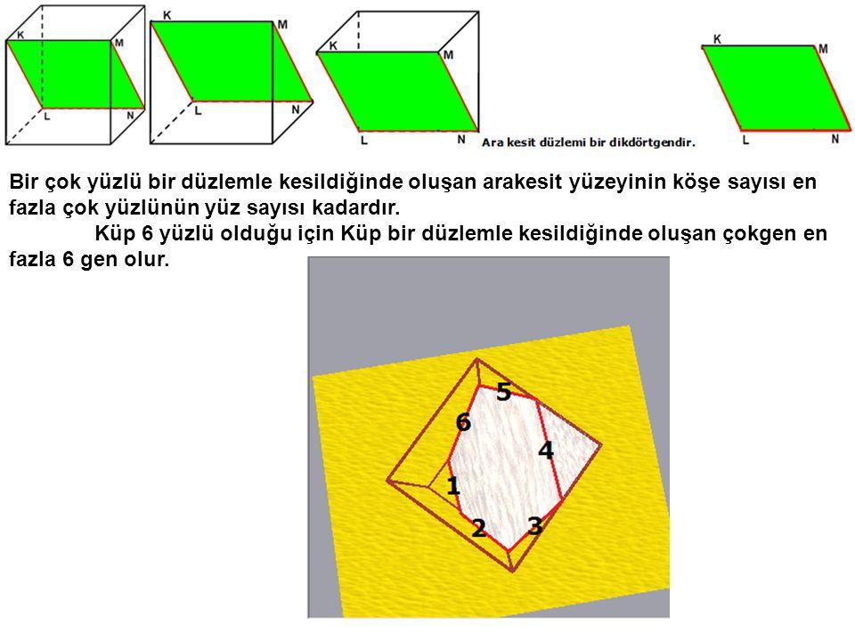 Bir çok yüzlü bir düzlemle kesildiğinde oluşan arakesit yüzeyinin köşe sayısı en fazla çok yüzlünün yüz sayısı kadardır. Küp 6 yüzlü olduğu için Küp b