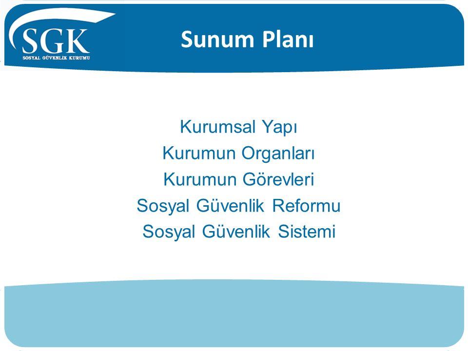Sunum Planı Kurumsal Yapı Kurumun Organları Kurumun Görevleri Sosyal Güvenlik Reformu Sosyal Güvenlik Sistemi