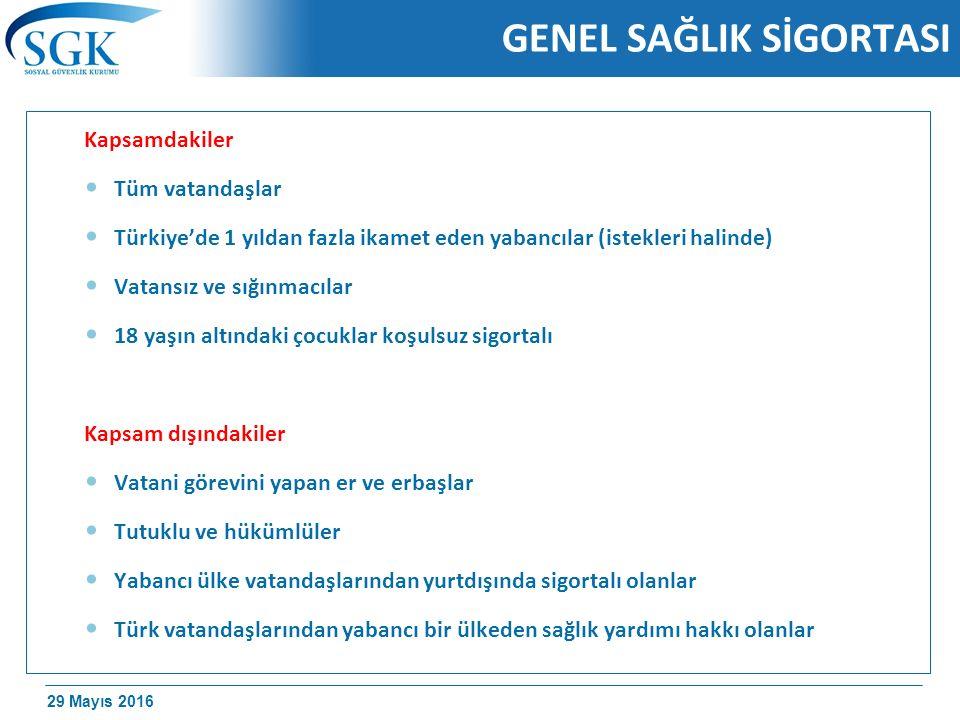 29 Mayıs 2016 GENEL SAĞLIK SİGORTASI Kapsamdakiler Tüm vatandaşlar Türkiye'de 1 yıldan fazla ikamet eden yabancılar (istekleri halinde) Vatansız ve sığınmacılar 18 yaşın altındaki çocuklar koşulsuz sigortalı Kapsam dışındakiler Vatani görevini yapan er ve erbaşlar Tutuklu ve hükümlüler Yabancı ülke vatandaşlarından yurtdışında sigortalı olanlar Türk vatandaşlarından yabancı bir ülkeden sağlık yardımı hakkı olanlar