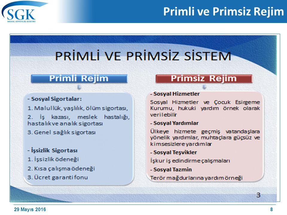 29 Mayıs 2016 Primli ve Primsiz Rejim 8