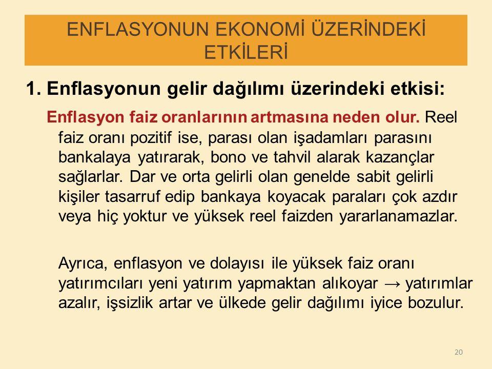 ENFLASYONUN EKONOMİ ÜZERİNDEKİ ETKİLERİ 1.