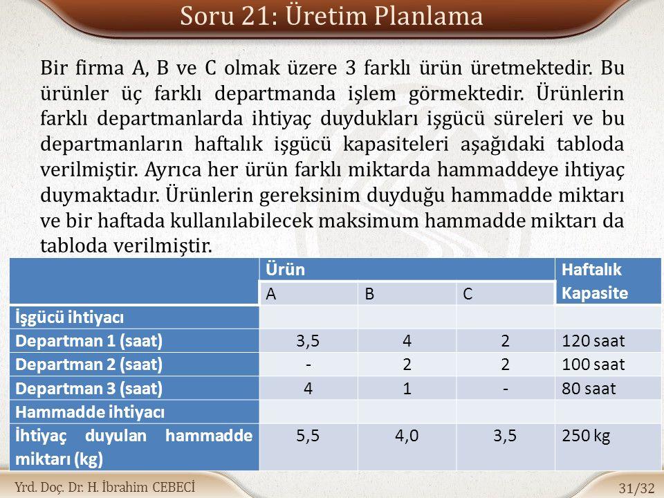 Yrd. Doç. Dr. H. İbrahim CEBECİ Soru 21: Üretim Planlama Bir firma A, B ve C olmak üzere 3 farklı ürün üretmektedir. Bu ürünler üç farklı departmanda