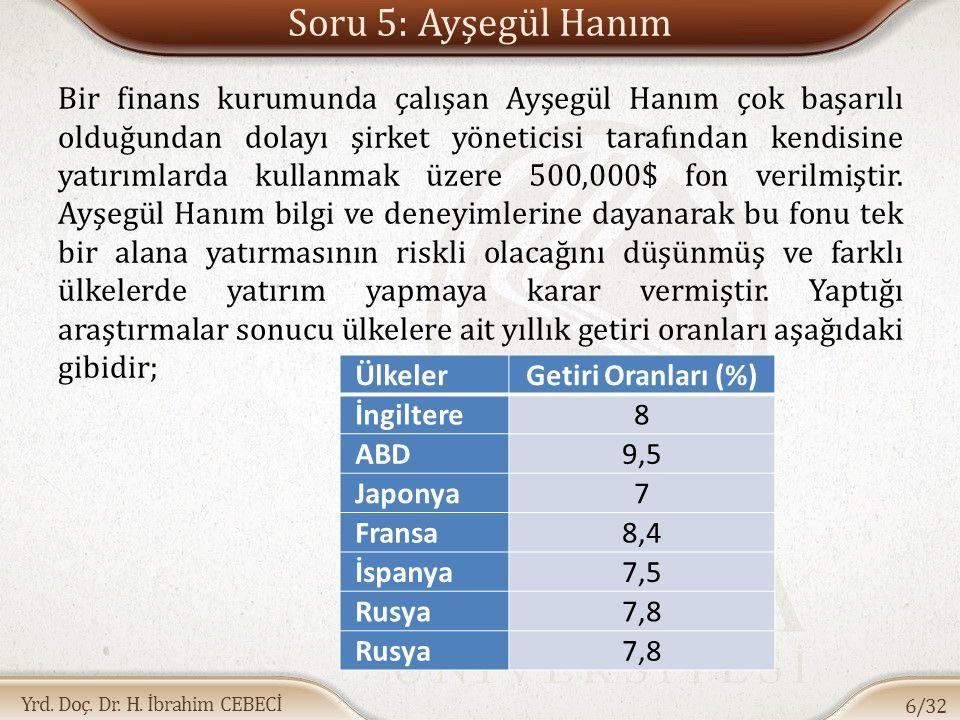 Yrd. Doç. Dr. H. İbrahim CEBECİ Soru 5: Ayşegül Hanım Bir finans kurumunda çalışan Ayşegül Hanım çok başarılı olduğundan dolayı şirket yöneticisi tara