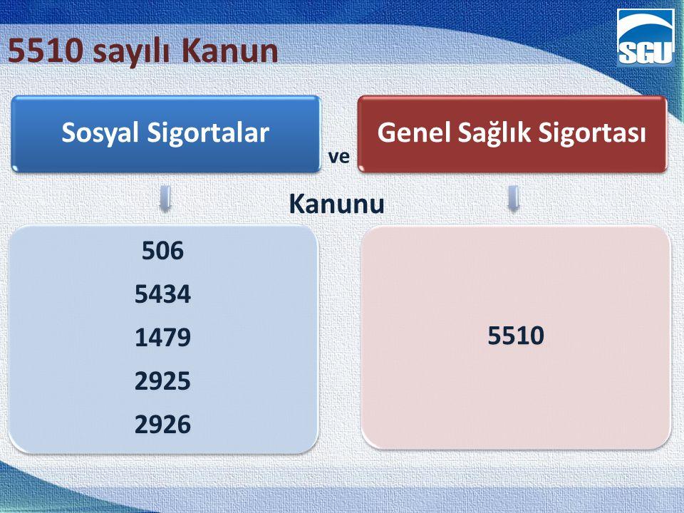 5510 sayılı Kanun Sosyal Sigortalar 506 5434 1479 2925 2926 Genel Sağlık Sigortası 5510 ve Kanunu
