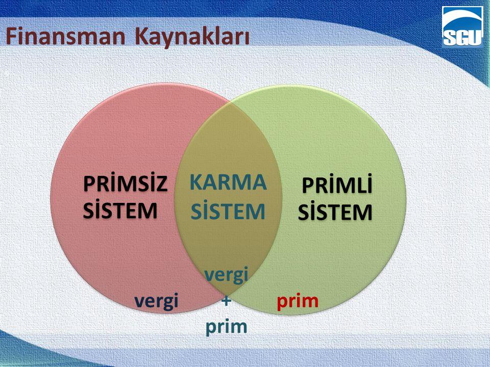 20 Sosyal Güvenlik Reformu REFORM SGK SİGORTA GSS PRİMSİZ