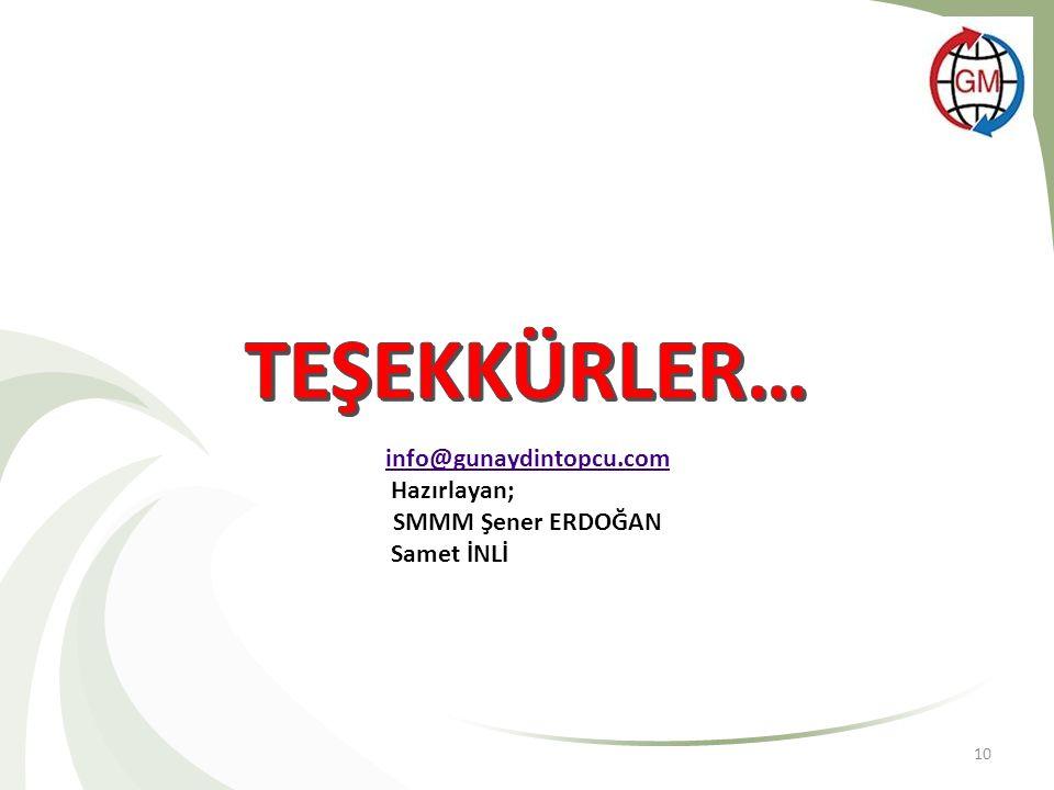 10 info@gunaydintopcu.com Hazırlayan; SMMM Şener ERDOĞAN Samet İNLİ