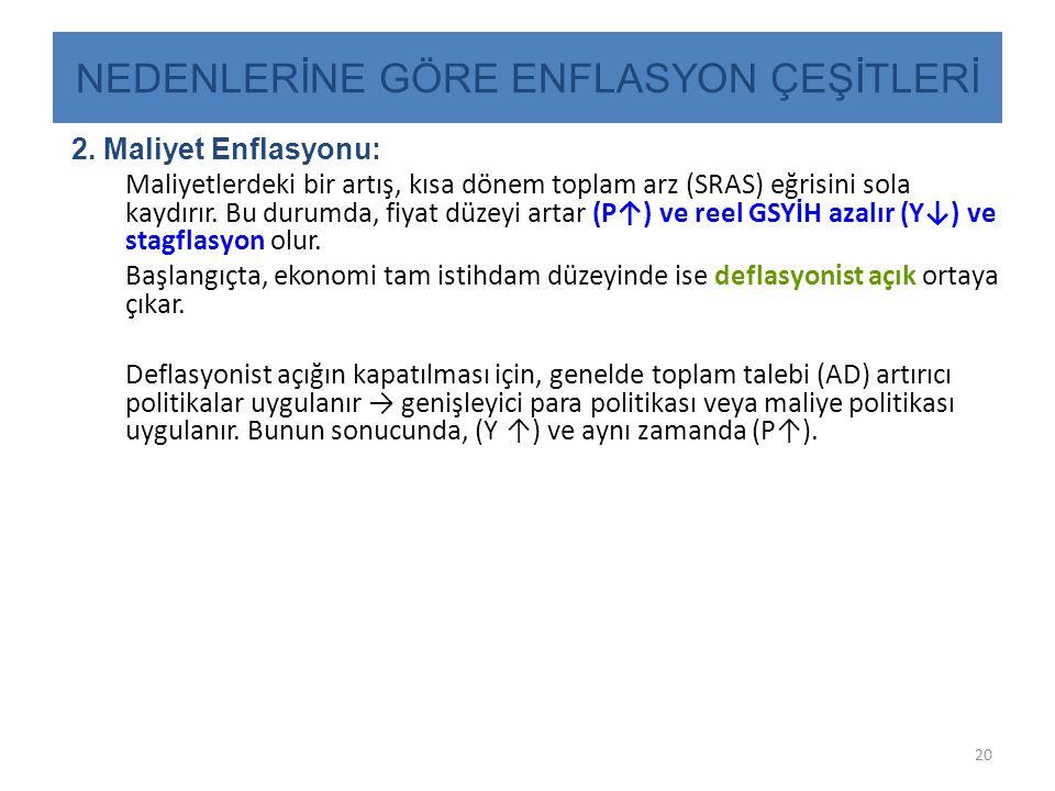 NEDENLERİNE GÖRE ENFLASYON ÇEŞİTLERİ 2.
