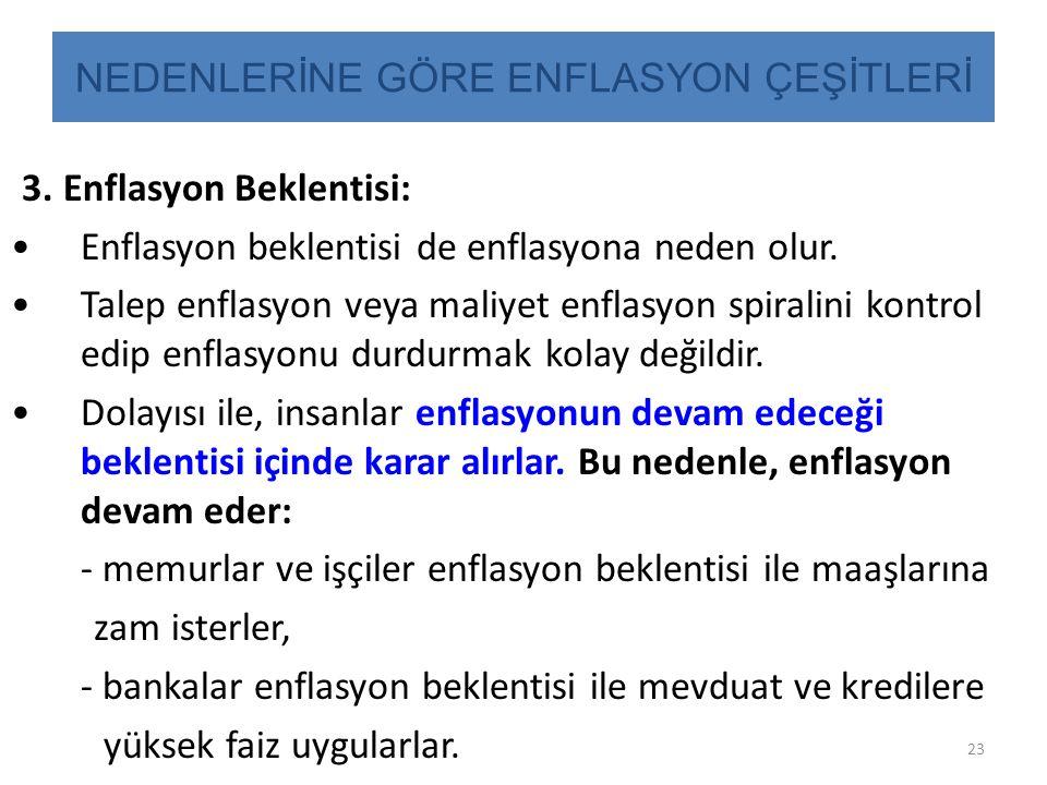 NEDENLERİNE GÖRE ENFLASYON ÇEŞİTLERİ 3.