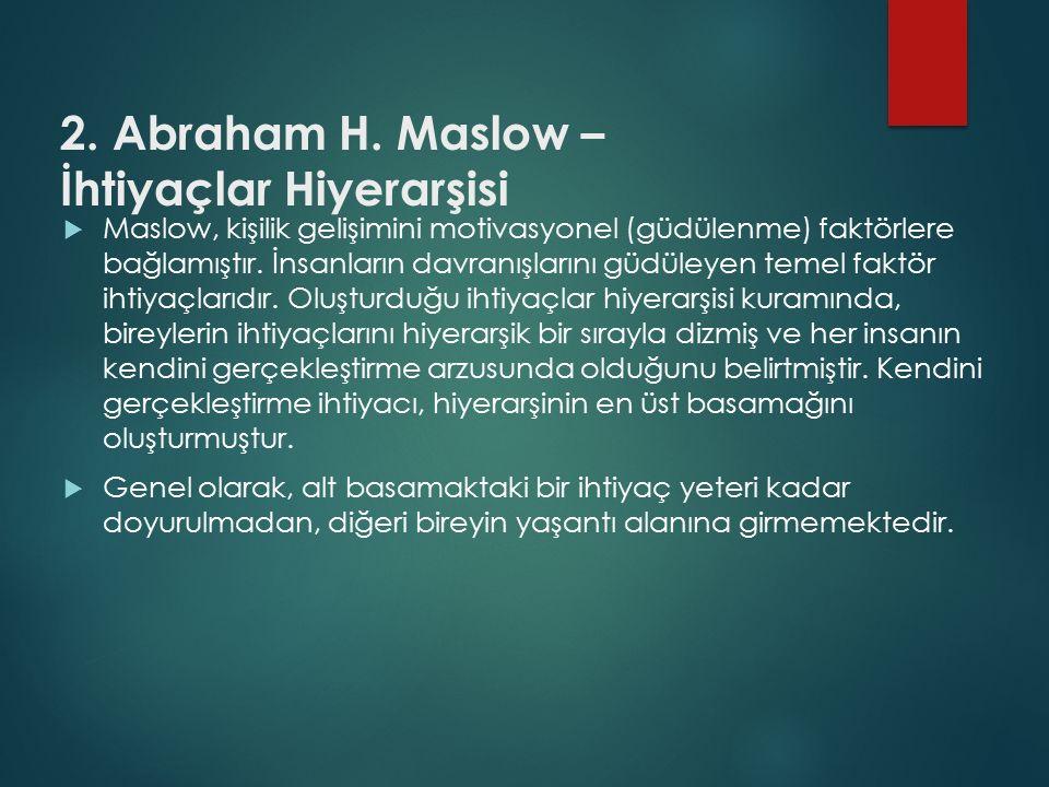 2. Abraham H. Maslow – İhtiyaçlar Hiyerarşisi  Maslow, kişilik gelişimini motivasyonel (güdülenme) faktörlere bağlamıştır. İnsanların davranışlarını