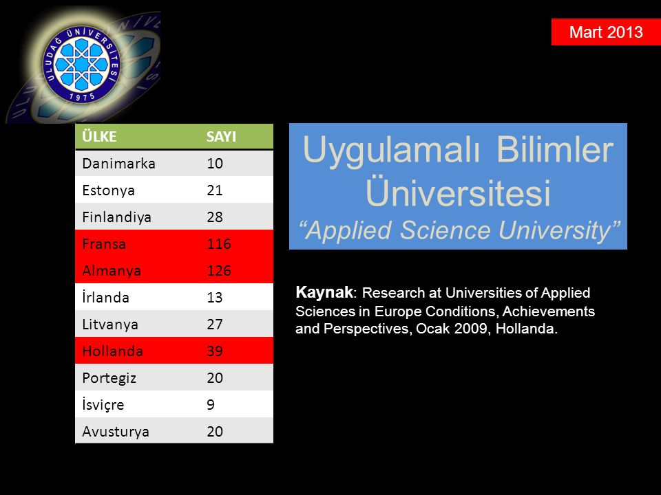 Mart 2013 Uygulamalı Bilimler Üniversitesi Applied Science University Kaynak : Research at Universities of Applied Sciences in Europe Conditions, Achievements and Perspectives, Ocak 2009, Hollanda.
