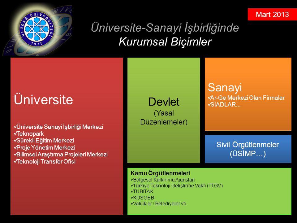 Mart 2013 Üniversite-Sanayi İşbirliği teması daha fazla oranda BİLİMSEL YAYINA KONU OLMALIDIR.