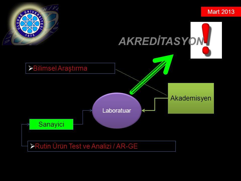 Mart 2013  Rutin Ürün Test ve Analizi / AR-GE  Bilimsel Araştırma Akademisyen Sanayici Laboratuar AKREDİTASYON