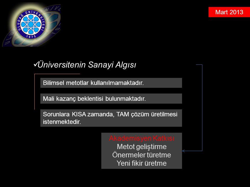 Mart 2013 Üniversitenin Sanayi Algısı Sorunlara KISA zamanda, TAM çözüm üretilmesi istenmektedir.