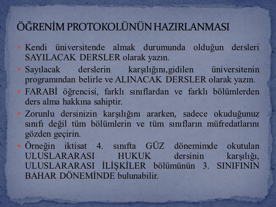 Hitit Üniversitesinde almamız gereken dersleri yazdıktan sonra Erciyes üniversitesinin İİBF fakültesinin ders programını açın.