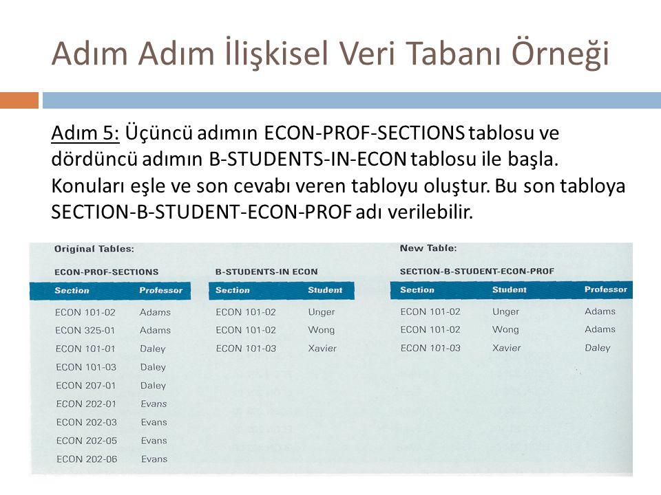 Adım Adım İlişkisel Veri Tabanı Örneği Adım 5: Üçüncü adımın ECON-PROF-SECTIONS tablosu ve dördüncü adımın B-STUDENTS-IN-ECON tablosu ile başla. Konul